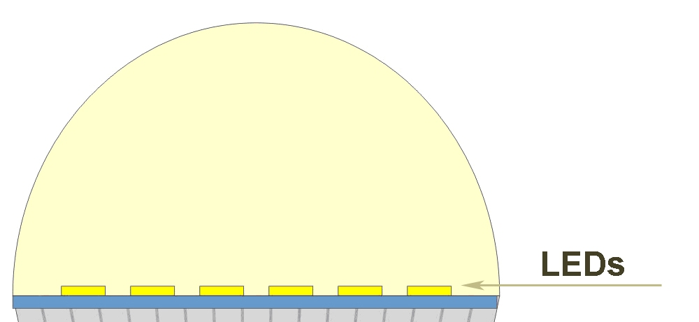 Energenie Led Bulb Worlds Best 135 Lumens Per Watt