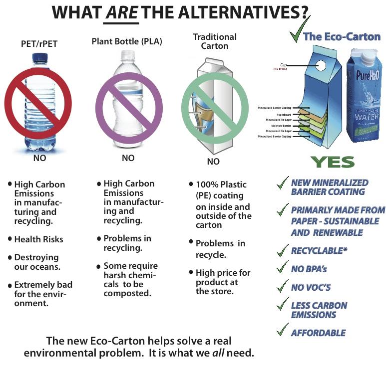 Unique Eco Carton An Authentic Alternative To Plastic