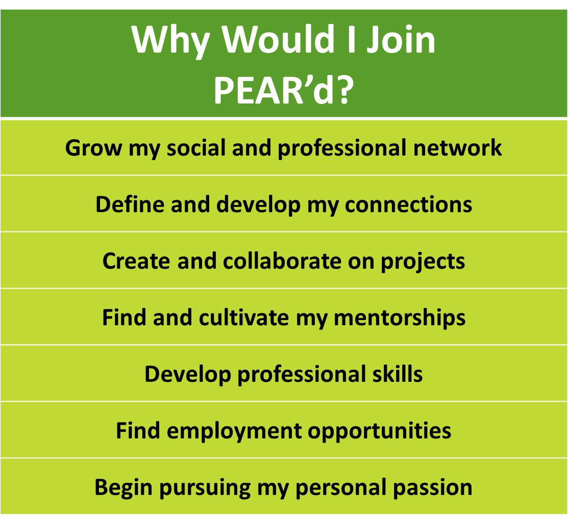 peardup com connecting mentors colleagues contacts of by bridging users to a network of mentors pears based on ascertained traits goals and interests a professional web of support is created