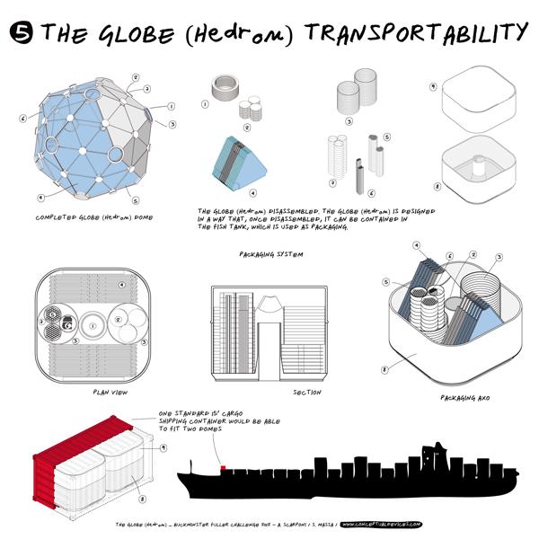 The Globe Hedron Indiegogo