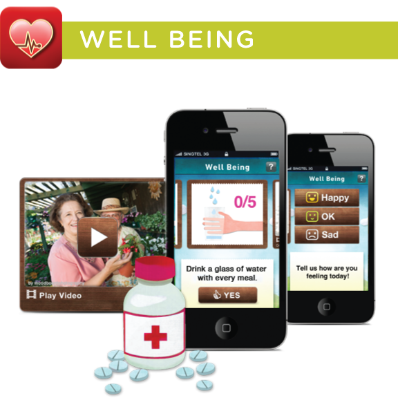 Well Being App