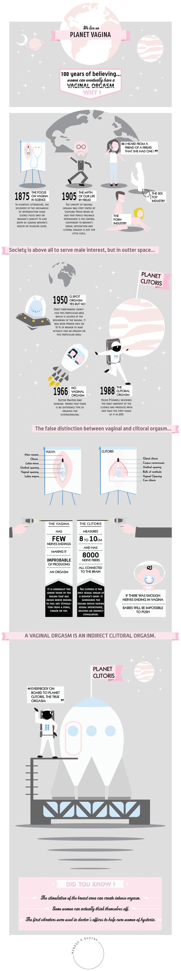Ménage à Quatee - Infographic