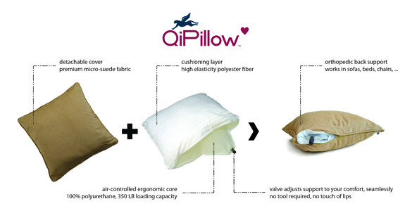 Most scientifically engineered pillow