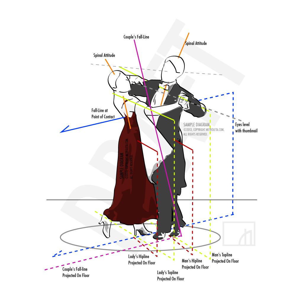 Metroleta Dance Diagram Sample V on Ballroom Dance Steps Diagram