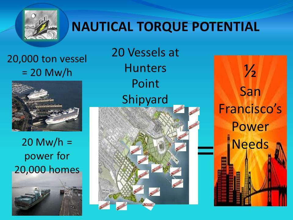 Potential for Nautical Torque