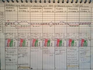 Original Chart
